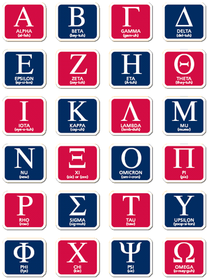 Greek alphabet 8 must know facts about the greek alphabet greek alphabet publicscrutiny Image collections